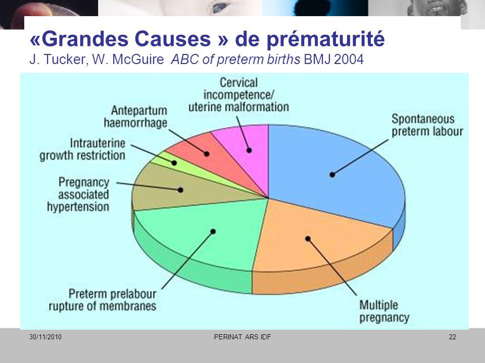 30/11/2010PERINAT ARS IDF22 «Grandes Causes » de prématurité J. Tucker, W. McGuire ABC of preterm births BMJ 2004
