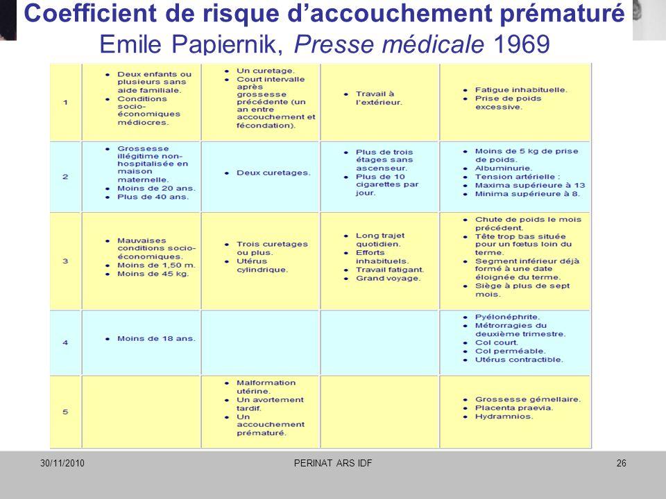 Coefficient de risque daccouchement prématuré Emile Papiernik, Presse médicale 1969 30/11/2010PERINAT ARS IDF26
