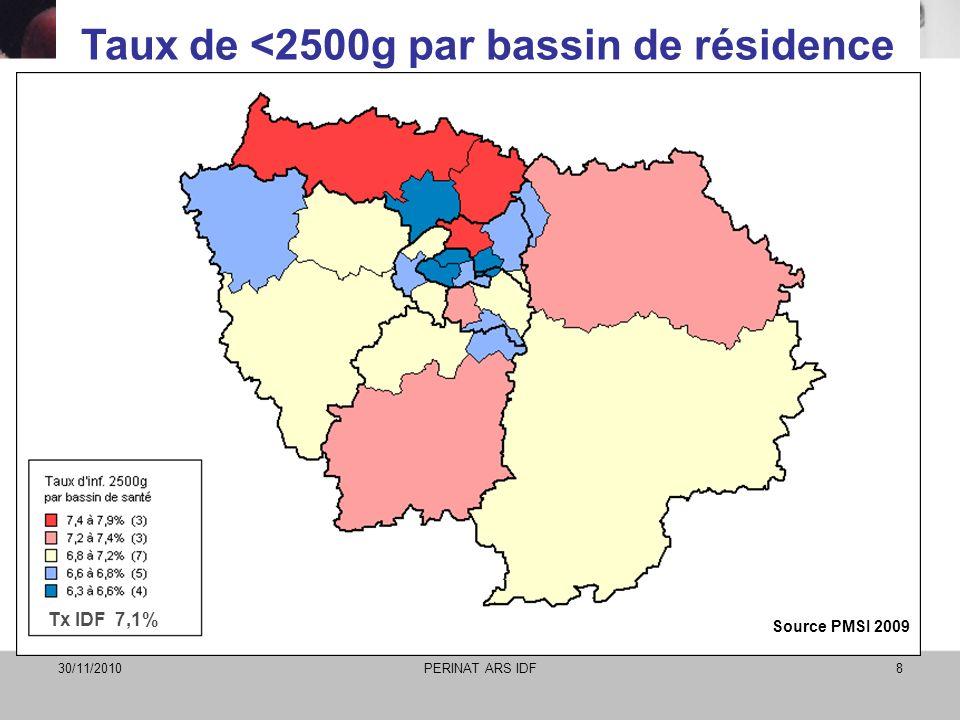 30/11/2010PERINAT ARS IDF8 Taux de <2500g par bassin de résidence Tx IDF 7,1% Source PMSI 2009