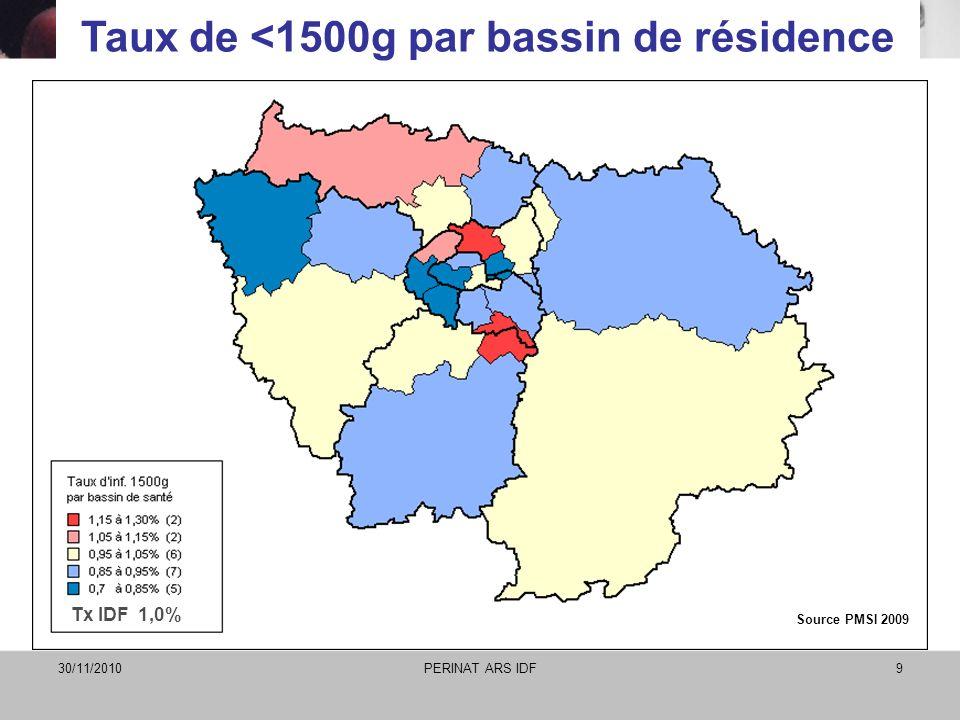 30/11/2010PERINAT ARS IDF9 Tx IDF 1,0% Source PMSI 2009 Taux de <1500g par bassin de résidence