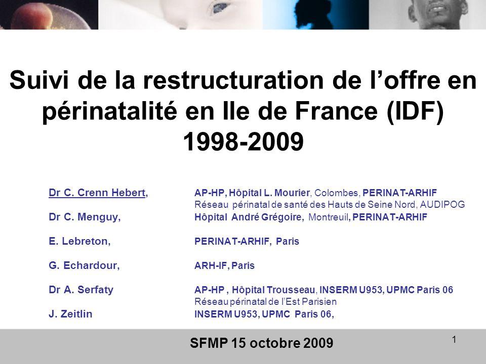 1 Suivi de la restructuration de loffre en périnatalité en Ile de France (IDF) 1998-2009 Dr C. Crenn Hebert, AP-HP, Hôpital L. Mourier, Colombes, PERI