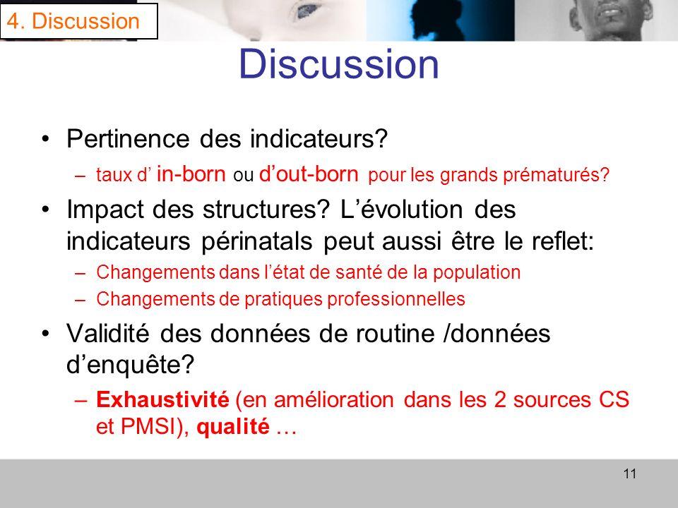 11 Discussion Pertinence des indicateurs? –taux d in-born ou dout-born pour les grands prématurés? Impact des structures? Lévolution des indicateurs p