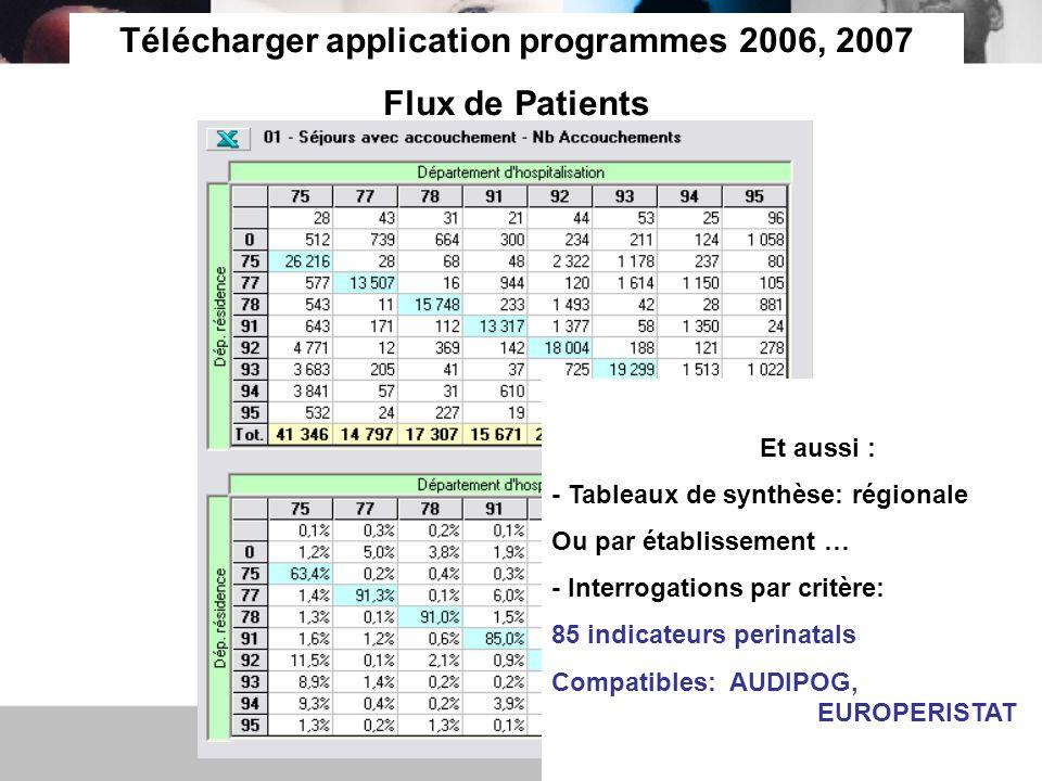 15 Télécharger application programmes 2006, 2007 Flux de Patients Et aussi : - Tableaux de synthèse: régionale Ou par établissement … - Interrogations