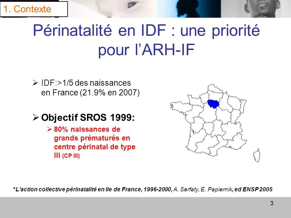 3 Périnatalité en IDF : une priorité pour lARH-IF IDF:>1/5 des naissances en France (21.9% en 2007) Objectif SROS 1999: 80% naissances de grands préma