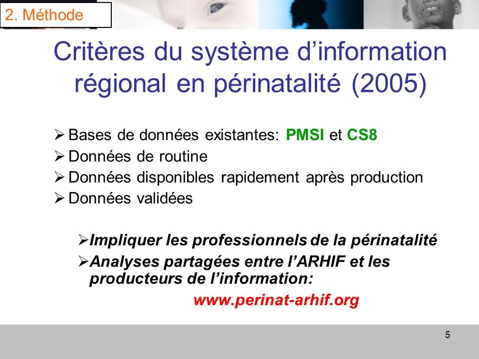 5 Critères du système dinformation régional en périnatalité (2005) Bases de données existantes: PMSI et CS8 Données de routine Données disponibles rap