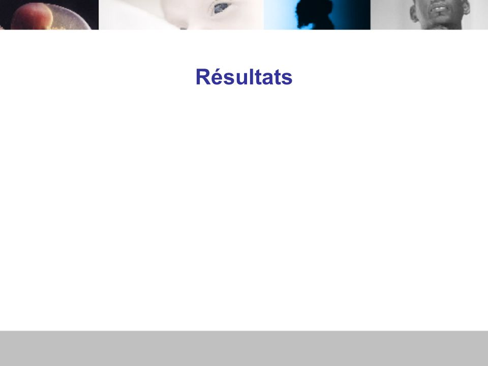 Résultats