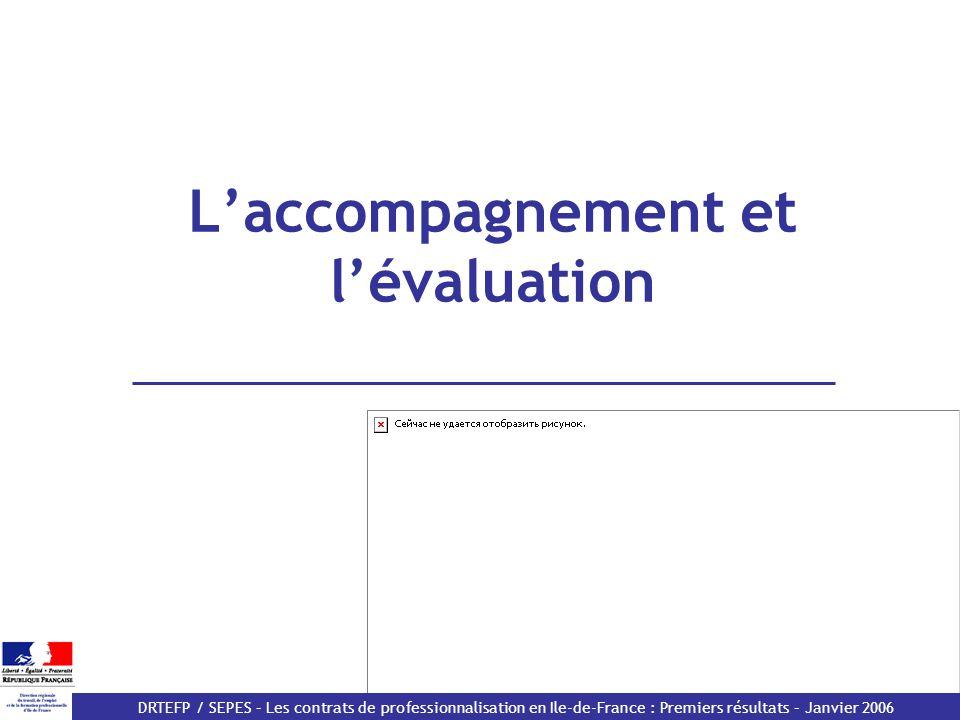 DRTEFP / SEPES – Les contrats de professionnalisation en Ile-de-France : Premiers résultats – Janvier 2006 Laccompagnement et lévaluation