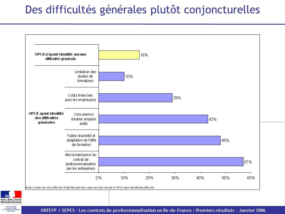 DRTEFP / SEPES – Les contrats de professionnalisation en Ile-de-France : Premiers résultats – Janvier 2006 Des opportunités perçues, aux premiers constats
