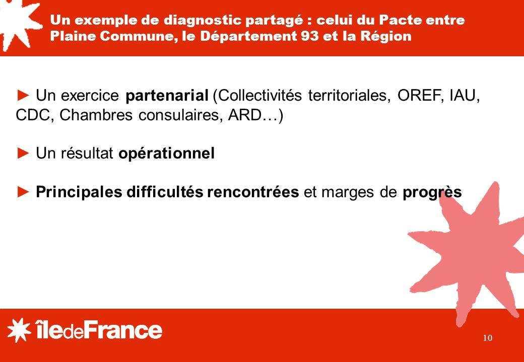 10 Un exercice partenarial (Collectivités territoriales, OREF, IAU, CDC, Chambres consulaires, ARD…) Un résultat opérationnel Principales difficultés