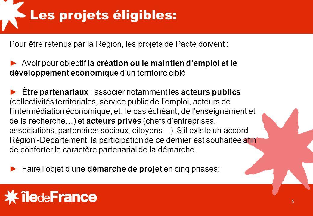 5 Pour être retenus par la Région, les projets de Pacte doivent : Avoir pour objectif la création ou le maintien demploi et le développement économiqu