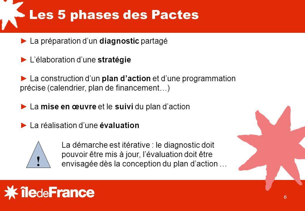 6 La préparation dun diagnostic partagé Lélaboration dune stratégie La construction dun plan daction et dune programmation précise (calendrier, plan d