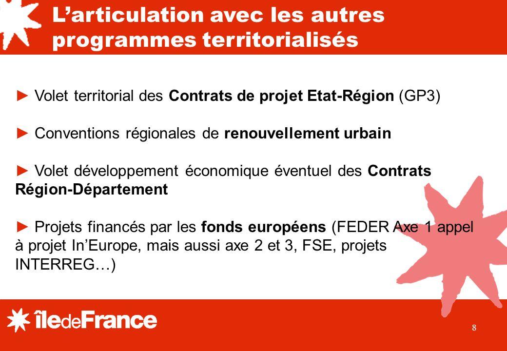 8 Volet territorial des Contrats de projet Etat-Région (GP3) Conventions régionales de renouvellement urbain Volet développement économique éventuel des Contrats Région-Département Projets financés par les fonds européens (FEDER Axe 1 appel à projet InEurope, mais aussi axe 2 et 3, FSE, projets INTERREG…) Larticulation avec les autres programmes territorialisés