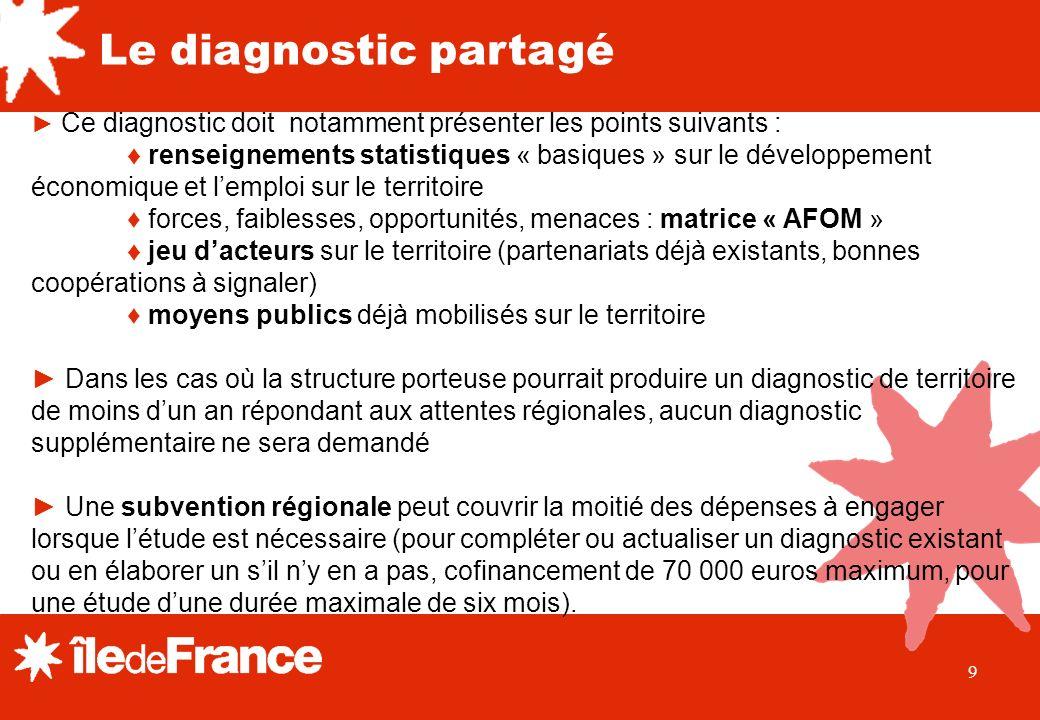 9 Ce diagnostic doit notamment présenter les points suivants : renseignements statistiques « basiques » sur le développement économique et lemploi sur