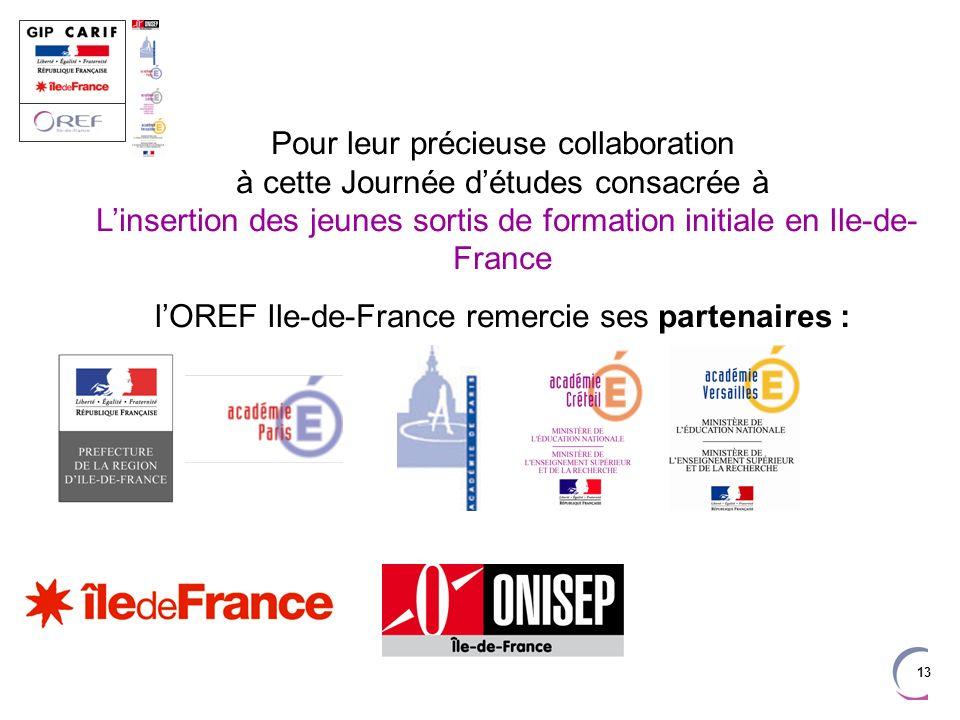 13 Pour leur précieuse collaboration à cette Journée détudes consacrée à Linsertion des jeunes sortis de formation initiale en Ile-de- France lOREF Il