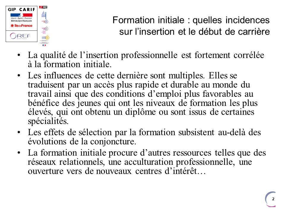 2 Formation initiale : quelles incidences sur linsertion et le début de carrière La qualité de linsertion professionnelle est fortement corrélée à la