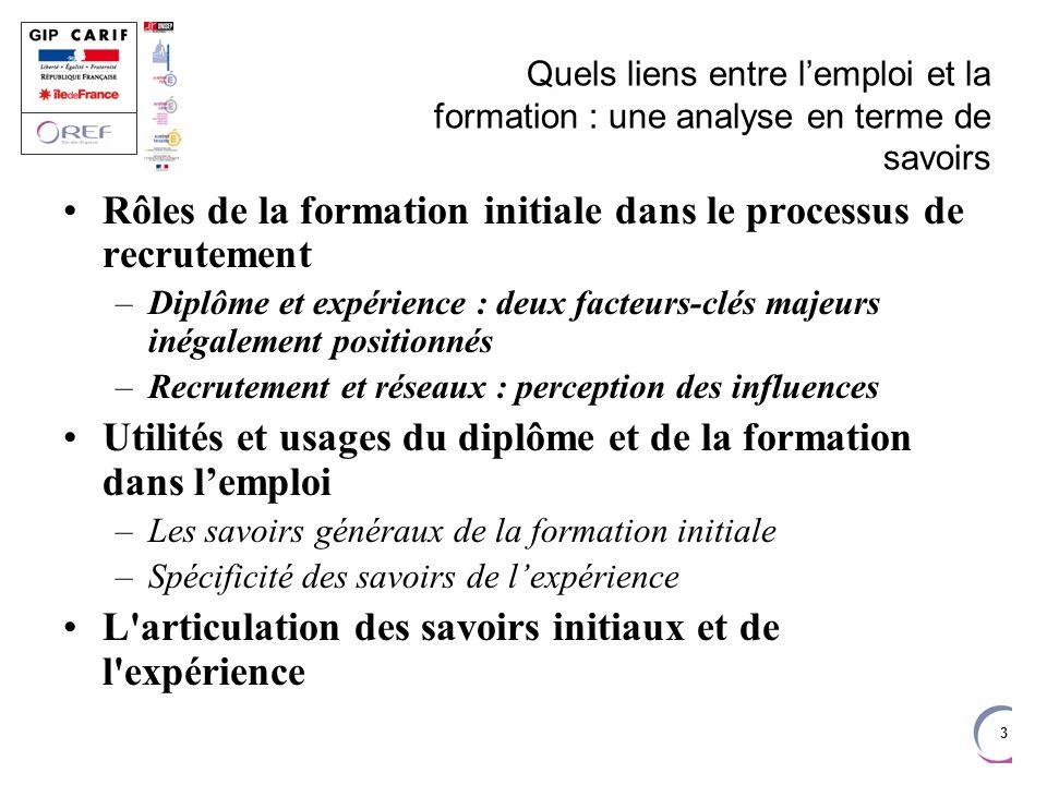 3 Quels liens entre lemploi et la formation : une analyse en terme de savoirs Rôles de la formation initiale dans le processus de recrutement –Diplôme