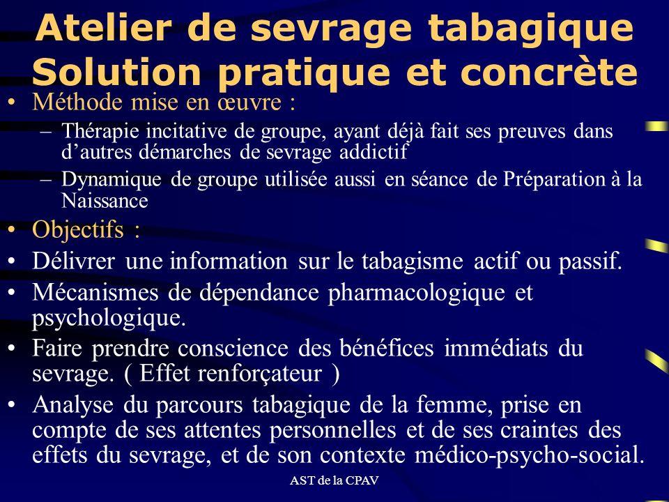 AST de la CPAV Modalités de fonctionnement : Déploiement Le dialogue, initié lors dune consultation (pour motiver les femmes et surtout celles qui déc