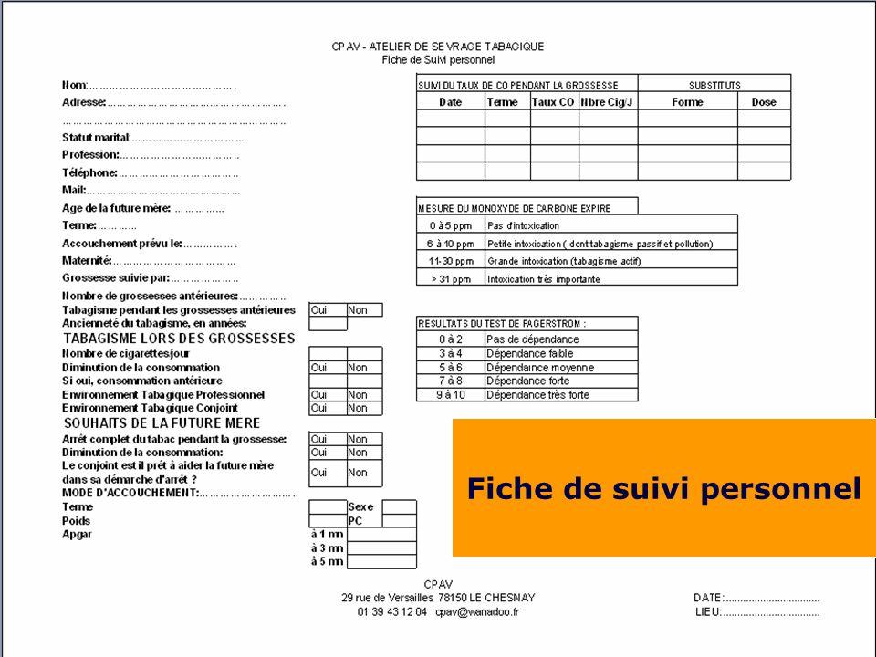 AST de la CPAV Déroulement Lors de la prise en charge dans un AST sont réalisés : Une mesure du CO et interprétation des résultats. Un test de Fagerst