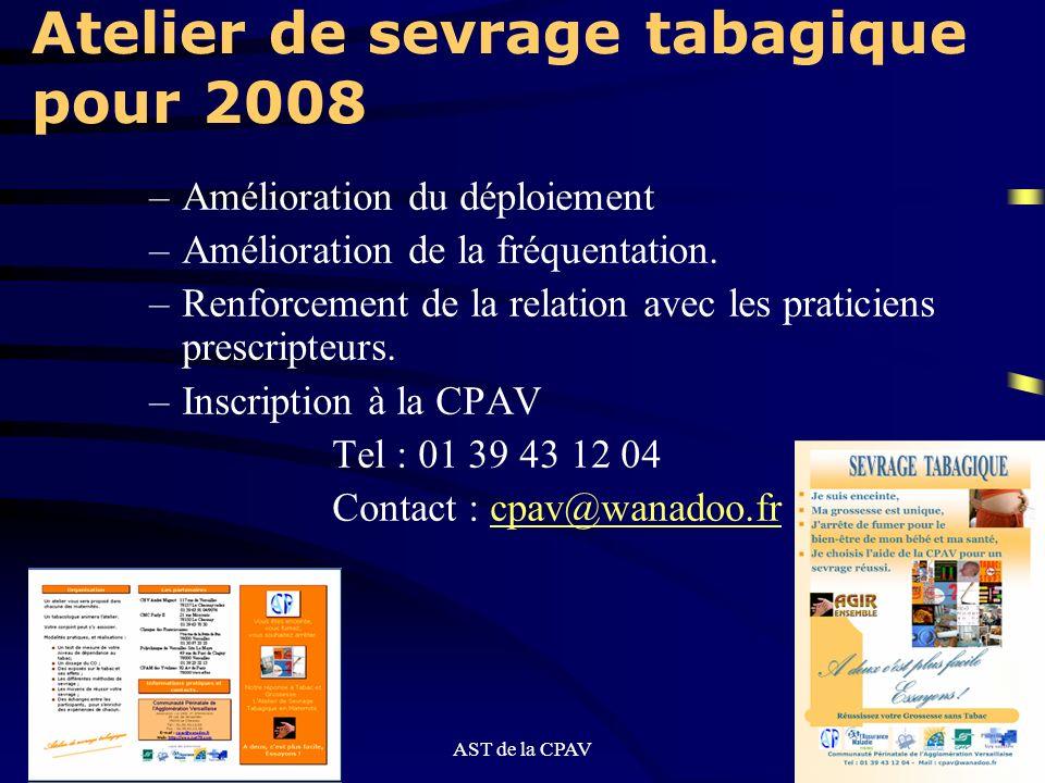 AST de la CPAV Fiche Evaluation