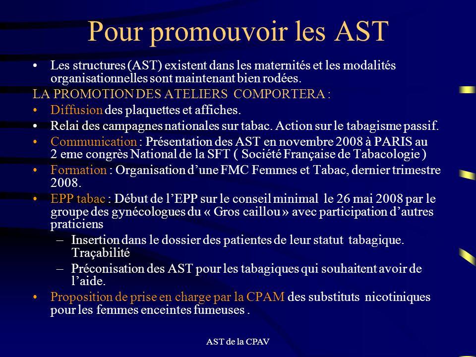 AST de la CPAV Atelier de sevrage tabagique pour 2008 –Amélioration du déploiement –Amélioration de la fréquentation. –Renforcement de la relation ave