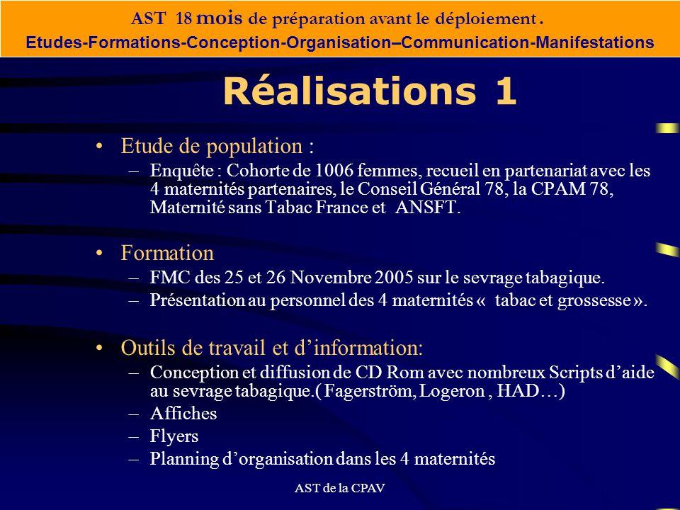AST de la CPAV Introduction La CPAV a réalisé en propre et traité deux enquêtes de terrain pour connaître les besoins et les attentes des femmes et de