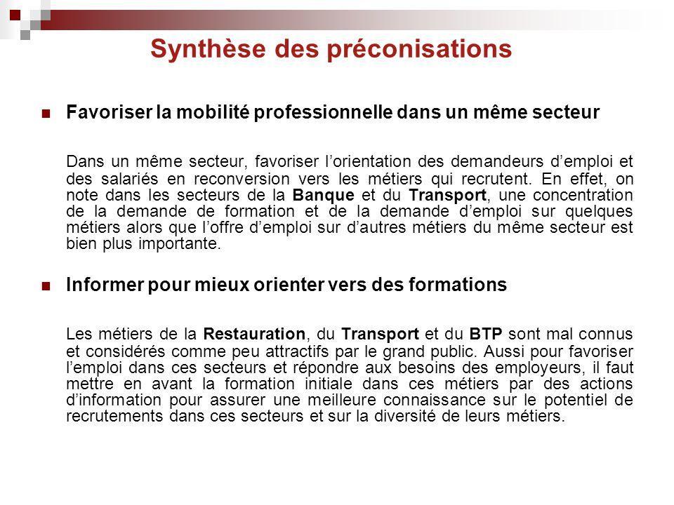 Synthèse des préconisations Favoriser la mobilité professionnelle dans un même secteur Dans un même secteur, favoriser lorientation des demandeurs demploi et des salariés en reconversion vers les métiers qui recrutent.