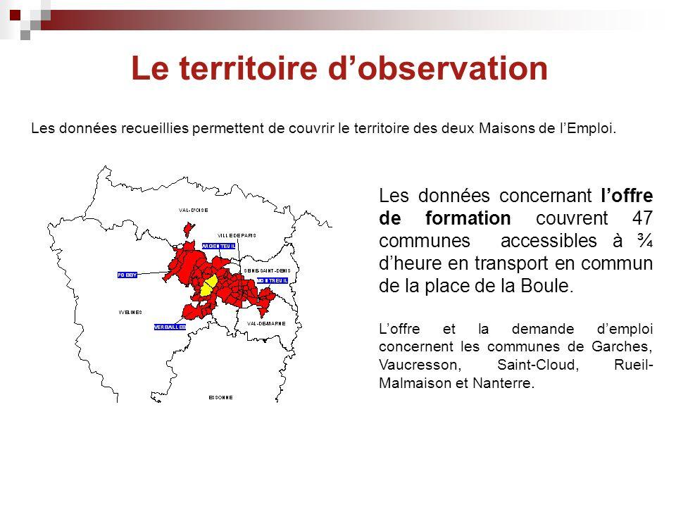 Le territoire dobservation Les données concernant loffre de formation couvrent 47 communes accessibles à ¾ dheure en transport en commun de la place de la Boule.