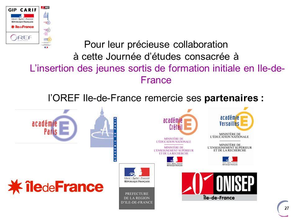 27 Pour leur précieuse collaboration à cette Journée détudes consacrée à Linsertion des jeunes sortis de formation initiale en Ile-de- France lOREF Ile-de-France remercie ses partenaires :