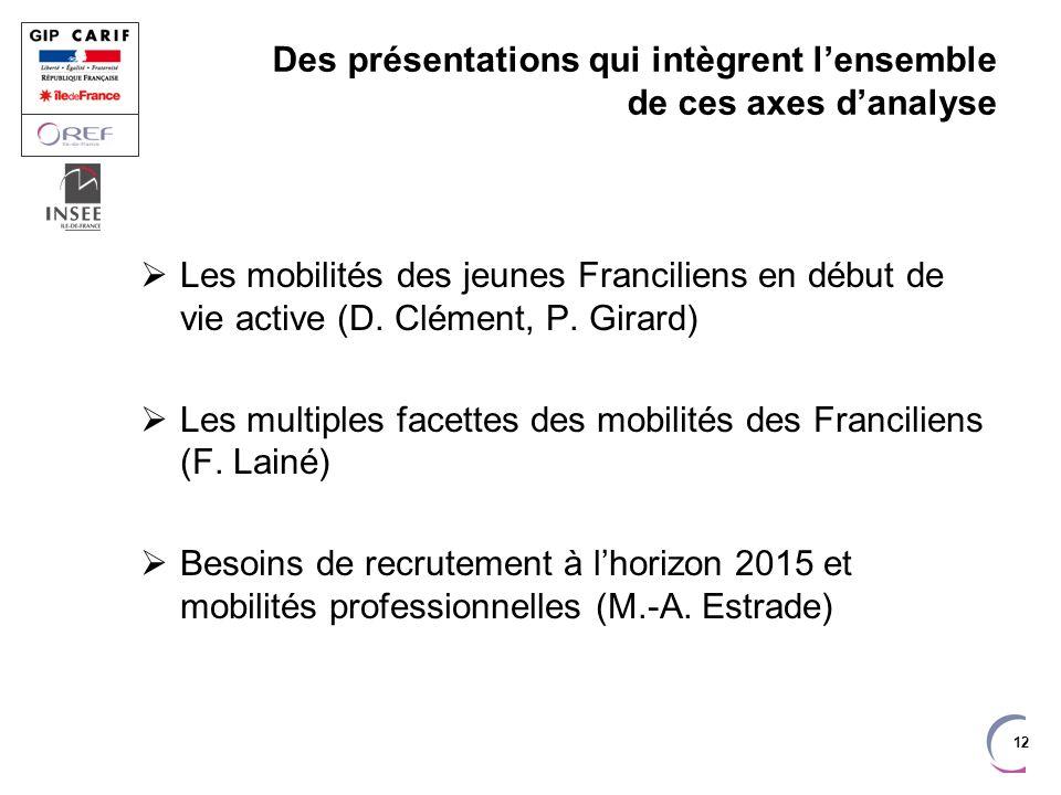 12 Des présentations qui intègrent lensemble de ces axes danalyse Les mobilités des jeunes Franciliens en début de vie active (D.