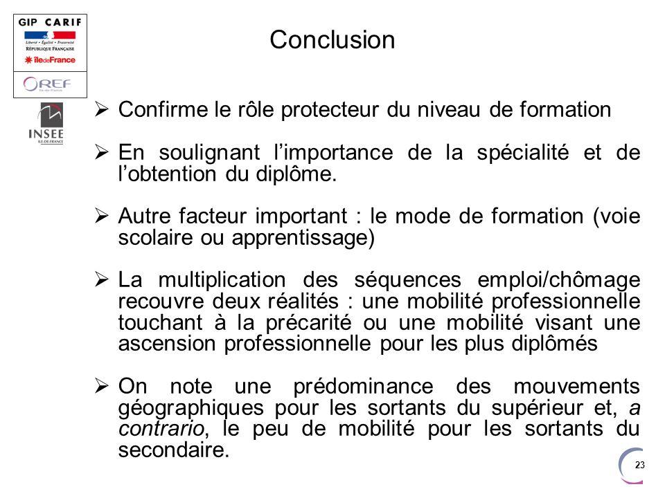 23 Conclusion Confirme le rôle protecteur du niveau de formation En soulignant limportance de la spécialité et de lobtention du diplôme.