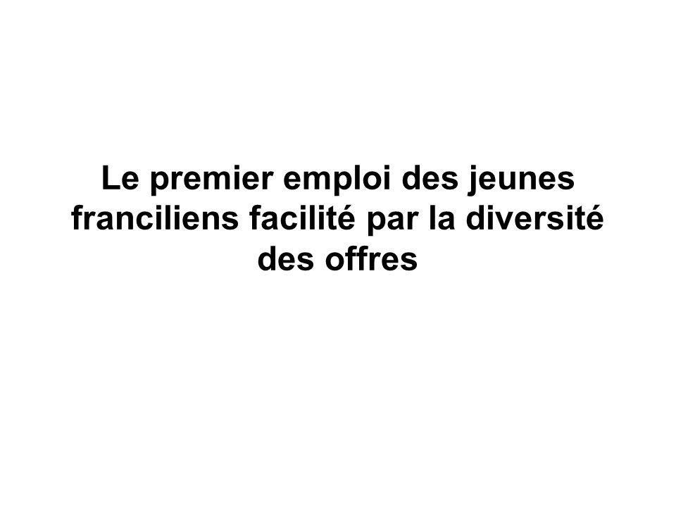 Le premier emploi des jeunes franciliens facilité par la diversité des offres