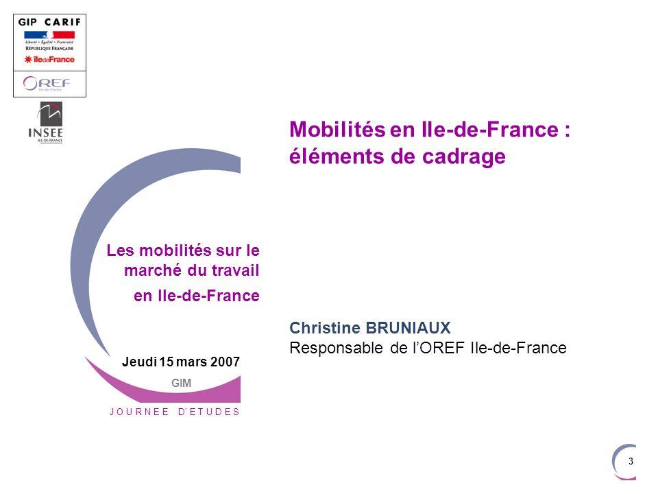 3 Mobilités en Ile-de-France : éléments de cadrage Christine BRUNIAUX Responsable de lOREF Ile-de-France J O U R N E E D E T U D E S Jeudi 15 mars 2007 GIM Les mobilités sur le marché du travail en Ile-de-France