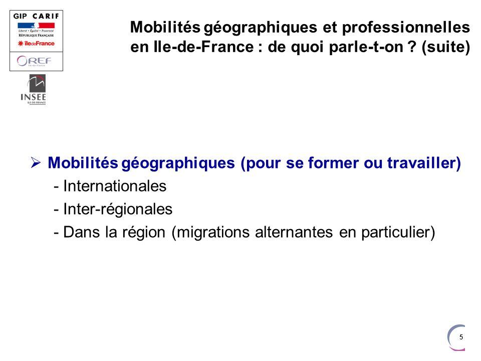 36 La mobilité entre entreprises : de forts contrastes selon les âges Au sein de lIle-de-France, les plus mobiles sont les jeunes avec des écarts élevés entre les tranches dâge