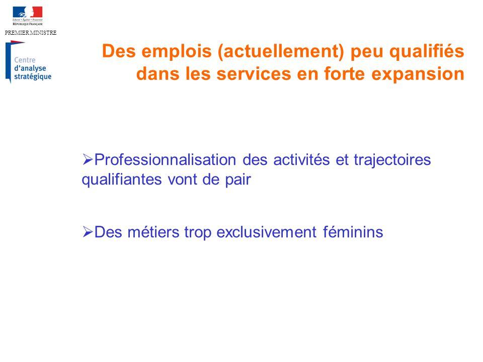 PREMIER MINISTRE Des emplois (actuellement) peu qualifiés dans les services en forte expansion Professionnalisation des activités et trajectoires qualifiantes vont de pair Des métiers trop exclusivement féminins