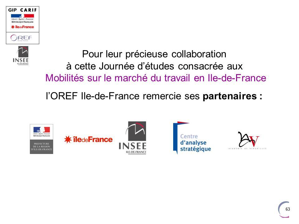 63 Pour leur précieuse collaboration à cette Journée détudes consacrée aux Mobilités sur le marché du travail en Ile-de-France lOREF Ile-de-France remercie ses partenaires :