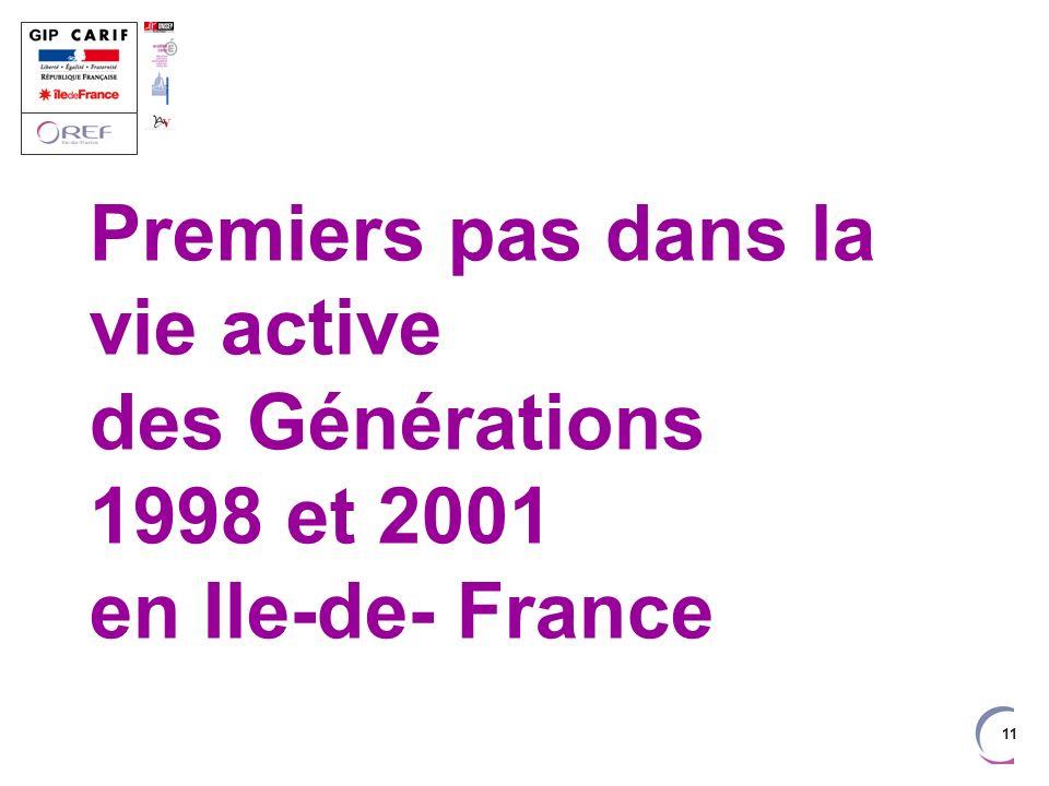 11 Premiers pas dans la vie active des Générations 1998 et 2001 en Ile-de- France