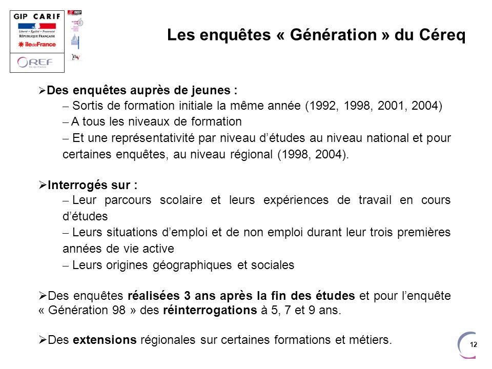 12 Les enquêtes « Génération » du Céreq Des enquêtes auprès de jeunes : – Sortis de formation initiale la même année (1992, 1998, 2001, 2004) – A tous