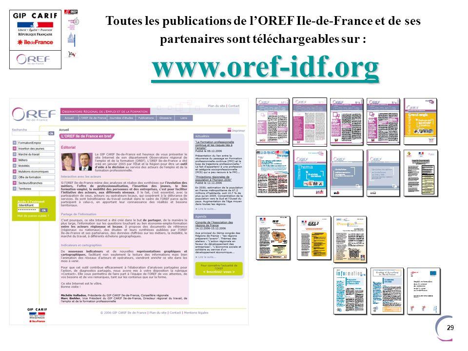 29 www.oref-idf.org www.oref-idf.org Toutes les publications de lOREF Ile-de-France et de ses partenaires sont téléchargeables sur : www.oref-idf.org