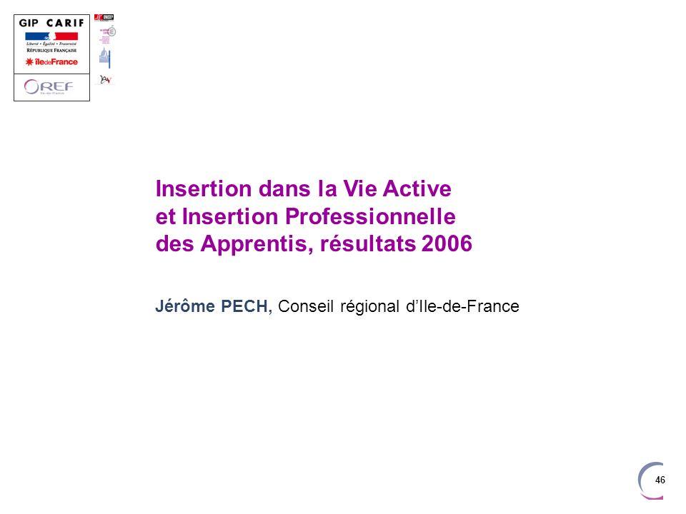 46 Insertion dans la Vie Active et Insertion Professionnelle des Apprentis, résultats 2006 Jérôme PECH, Conseil régional dIle-de-France