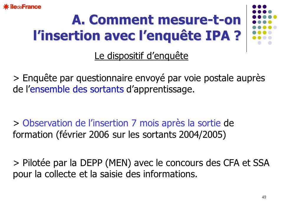 49 A. Comment mesure-t-on linsertion avec lenquête IPA ? > Enquête par questionnaire envoyé par voie postale auprès de lensemble des sortants dapprent