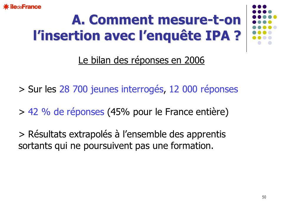 50 A. Comment mesure-t-on linsertion avec lenquête IPA ? > Sur les 28 700 jeunes interrogés, 12 000 réponses > 42 % de réponses (45% pour le France en