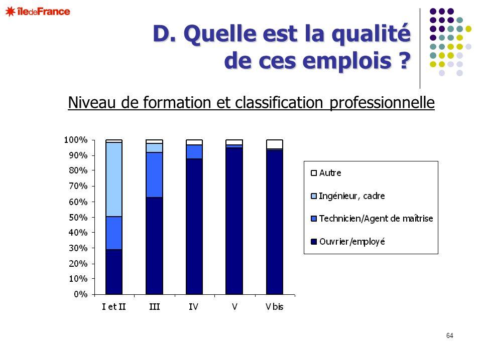 64 Niveau de formation et classification professionnelle D. Quelle est la qualité de ces emplois ?