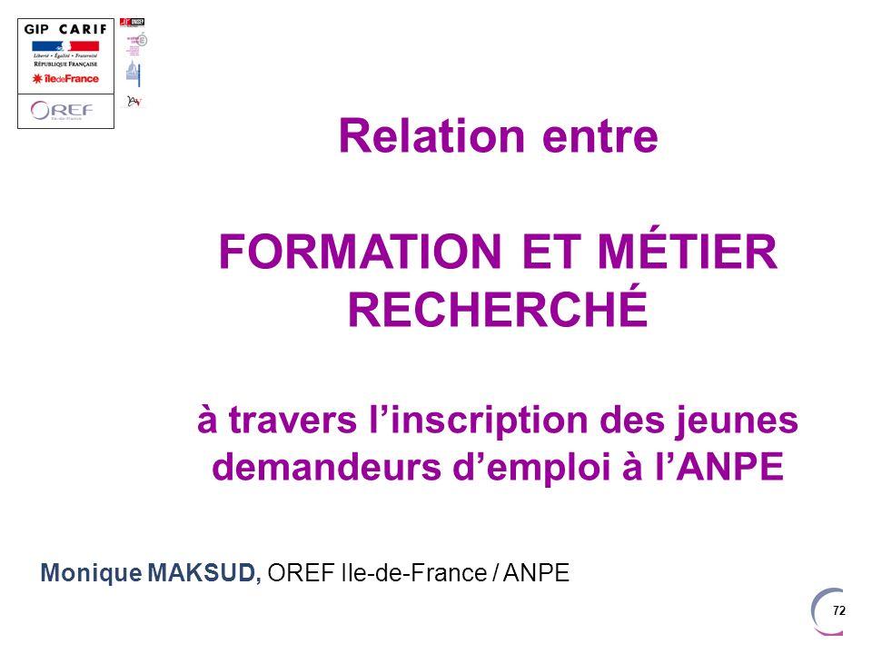 72 Relation entre FORMATION ET MÉTIER RECHERCHÉ à travers linscription des jeunes demandeurs demploi à lANPE Monique MAKSUD, OREF Ile-de-France / ANPE