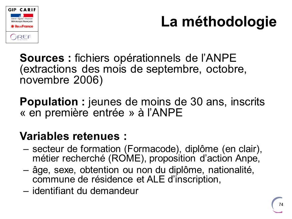74 La méthodologie Sources : fichiers opérationnels de lANPE (extractions des mois de septembre, octobre, novembre 2006) Population : jeunes de moins
