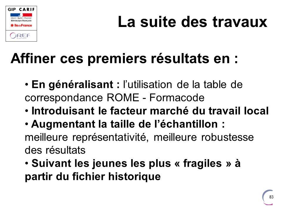 83 La suite des travaux Affiner ces premiers résultats en : En généralisant : lutilisation de la table de correspondance ROME - Formacode Introduisant