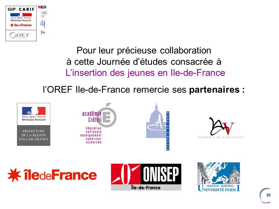 89 Pour leur précieuse collaboration à cette Journée détudes consacrée à Linsertion des jeunes en Ile-de-France lOREF Ile-de-France remercie ses parte