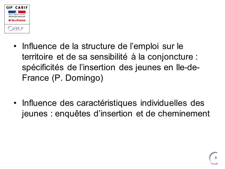 9 Influence de la structure de lemploi sur le territoire et de sa sensibilité à la conjoncture : spécificités de linsertion des jeunes en Ile-de- Fran