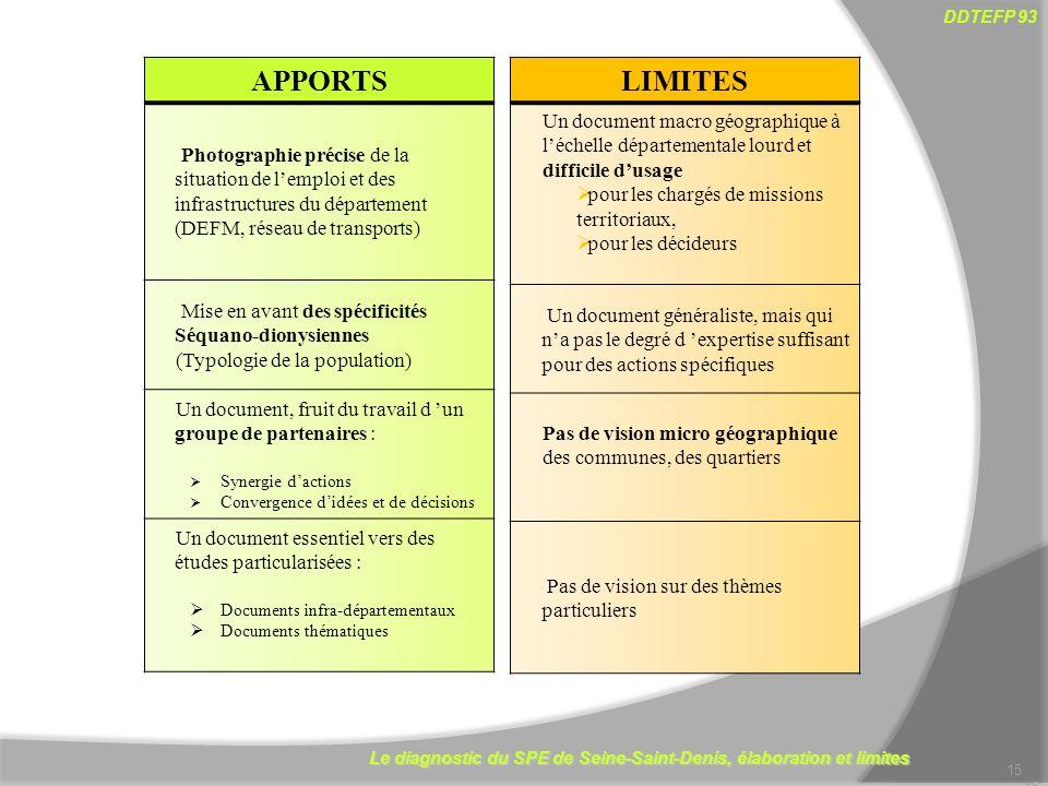 Le diagnostic du SPE de Seine-Saint-Denis, élaboration et limites DDTEFP 93 15 APPORTS Photographie précise de la situation de lemploi et des infrastr