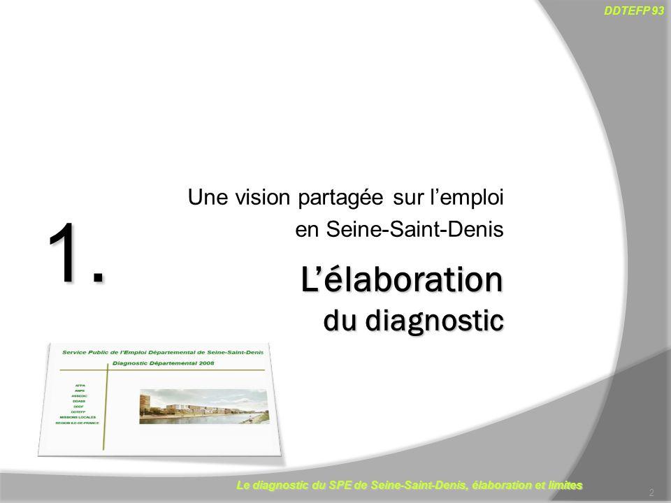 Le diagnostic du SPE de Seine-Saint-Denis, élaboration et limites DDTEFP 93 13 Clichy-sous-bois Montfermeil ZUS CUCS PRU ZFU Complexité des périmètres et de laccès aux données Le diagnostic PARTAGÉ na pas vocation à renseigner sur des échelles territoriales aussi fines Les limites de lopérationnalité, lintervention de la DDTEFP sur les CUCS