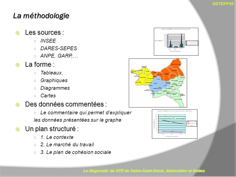 Le diagnostic du SPE de Seine-Saint-Denis, élaboration et limites DDTEFP 93 Les sources : Les sources : INSEE DARES-SEPES ANPE, GARP,… La forme : La f